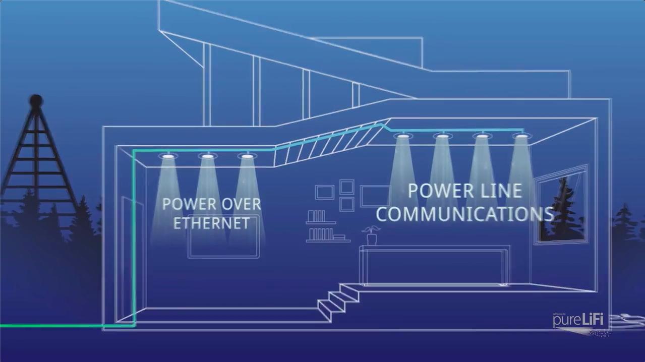 Breakthrough in Wireless Technology — LiFi